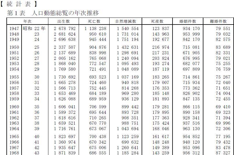 20140107-113637toukeihyou
