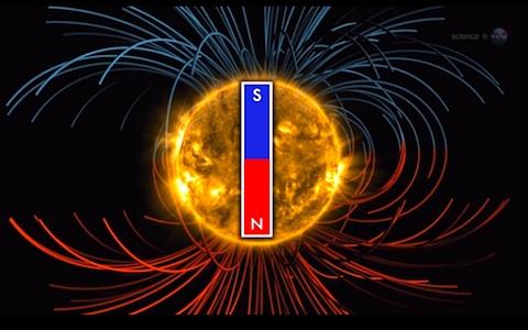 太陽磁場2016,07,28