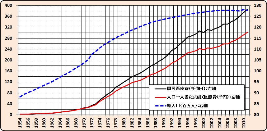 2016.08.12薬の増加