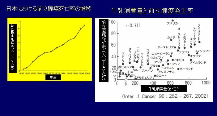 %E7%89%9B%E4%B9%B3%E3%81%A8%E5%89%8D%E7%AB%8B%E8%85%BA.jpg
