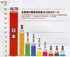 %E8%BE%B2%E8%96%AC.jpg