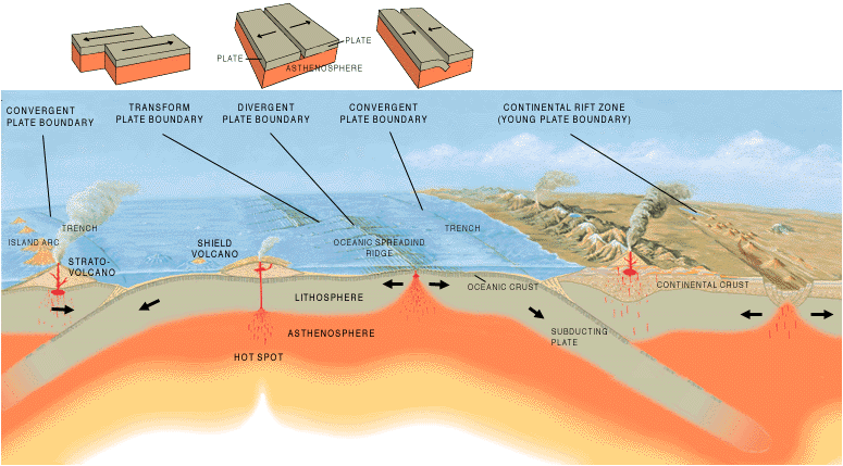 Tectonic_plate_boundaries.png